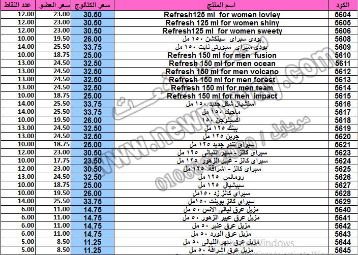 قائمة اسعار منتجات ماي واي في شهر يناير 2019 بسعر الكتالوج .. بسعر الفاتوره .. عدد النقاط 12_ay18