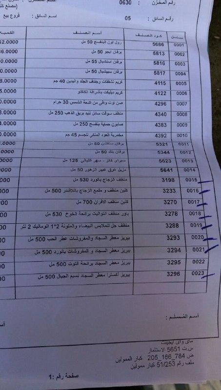 بيان بمنتجات ماى واى التي توفرت اليوم الاثنين 25-6-2018   بفرع الشرقيه 1315