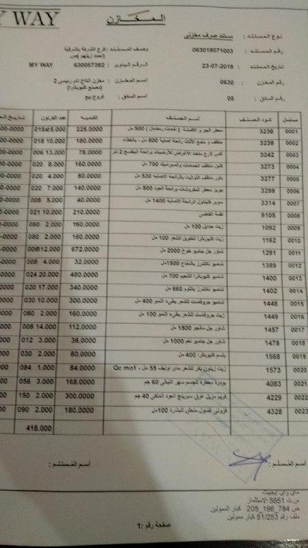 بيان بمنتجات ماى واى التى توفرت اليوم الاثنين 23-7-2018   بفرع الشرقيه 1429