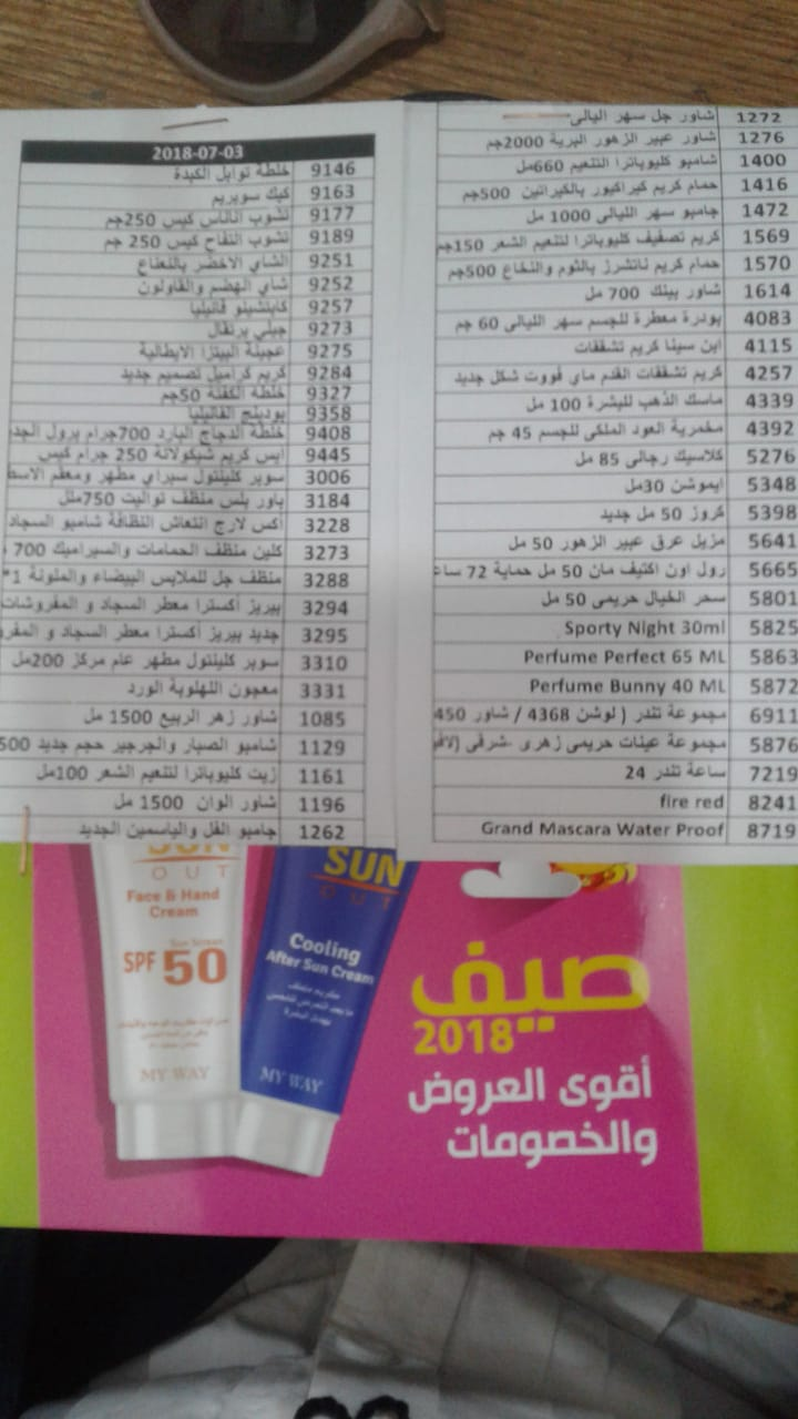 بيان بمنتجات ماى واى التى توفرت اليوم الثلاثاء 3-7-2018  بفرع الجيزه 1515