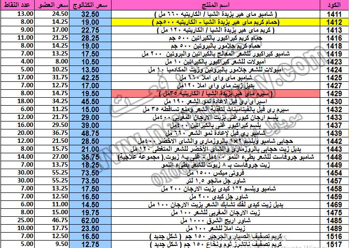 قائمة اسعار منتجات ماي واي في شهر يناير 2019 بسعر الكتالوج .. بسعر الفاتوره .. عدد النقاط 3_ay18