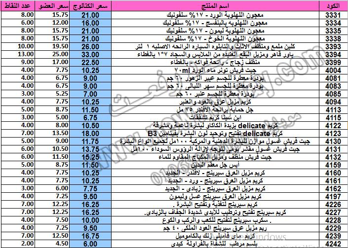 قائمة اسعار منتجات ماي واي في شهر يناير 2019 بسعر الكتالوج .. بسعر الفاتوره .. عدد النقاط 8_ay18
