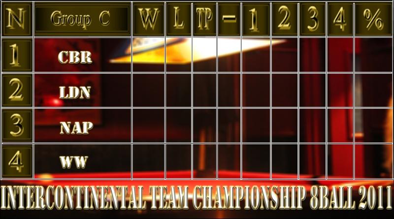 ITCB'2011: Grupo C Grupo_12