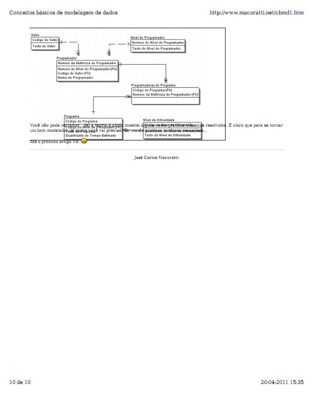 Modelagem de Dados Mer_de19