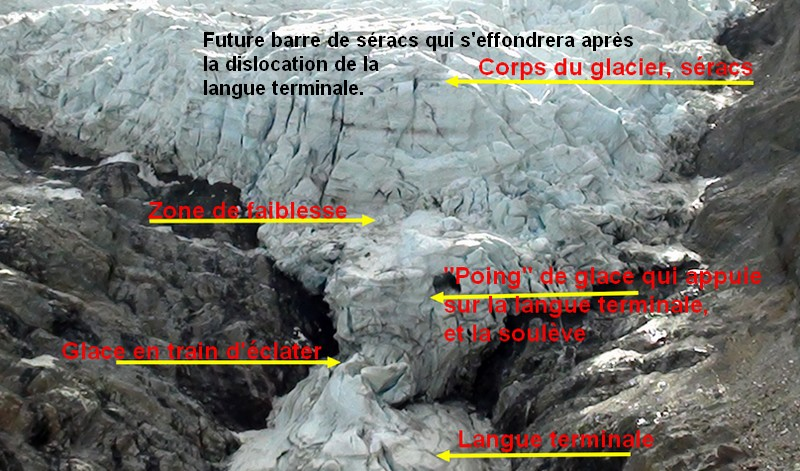 Le glacier des Bossons Bosson12