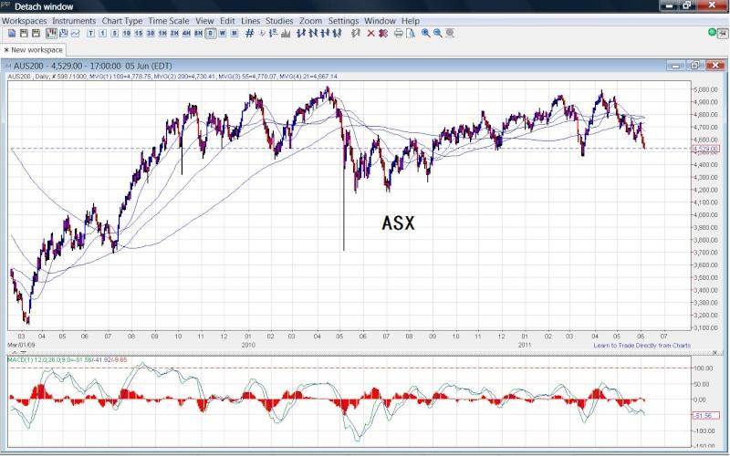 EUR/USD (GENERAL) - Page 23 Asx10