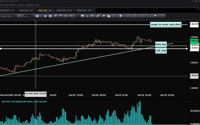 EUR/USD (GENERAL) - Page 13 Euapr110
