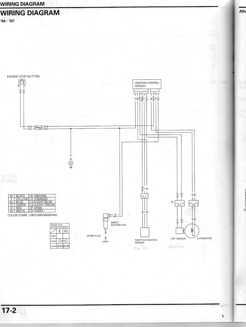 Schema Elettrico Hm : Aide pour probléme electrique sur hm 250 cref