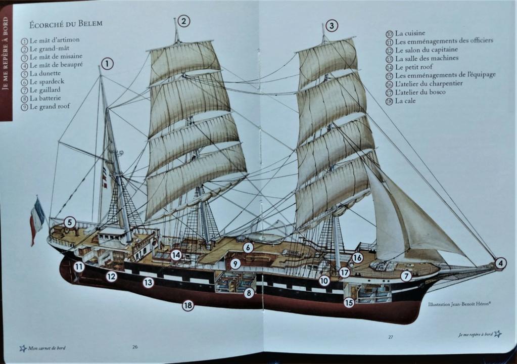 Ma navigation sur le trois-mâts Belem - Page 6 20211010