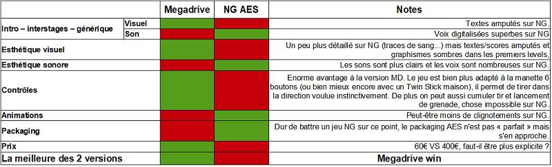[AES, MVS, NGCD] Xeno Crisis Xc212