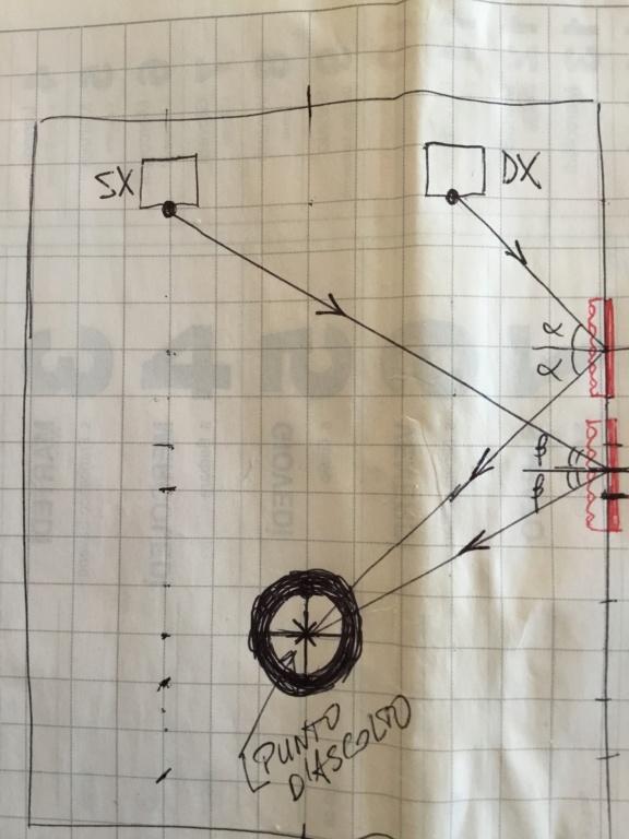 "Upgrade Impianto ""Beginner Low Budget"" - Pagina 3 Dcd77110"