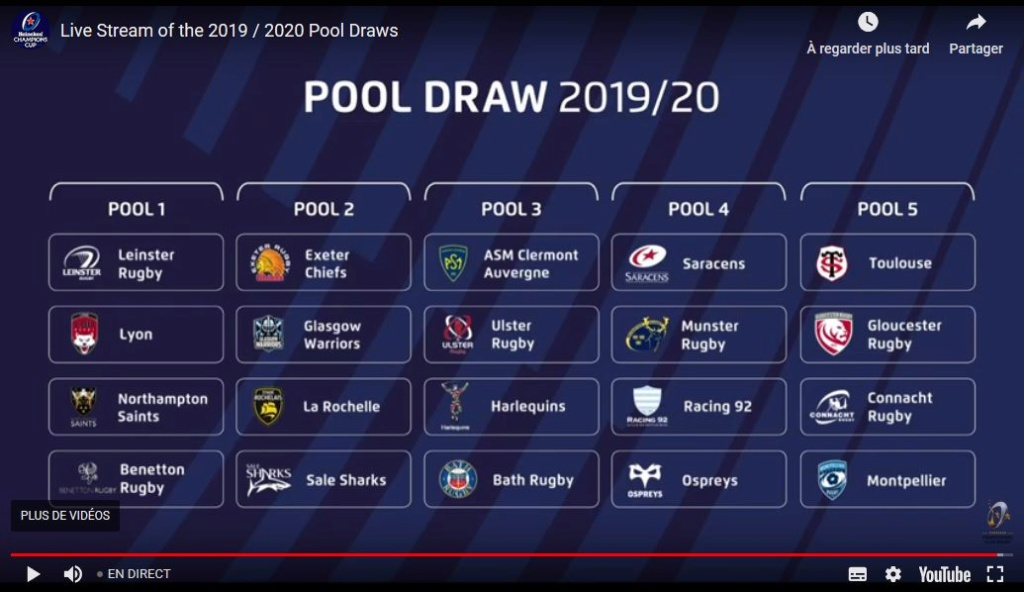 Coupe d'Europe 2019-2020 Captur13
