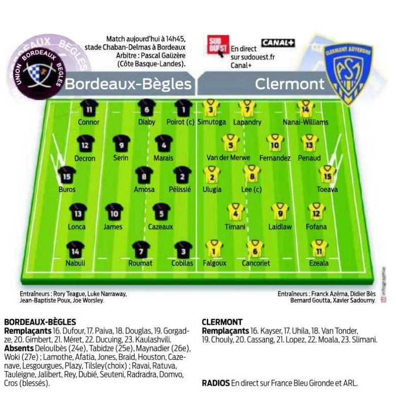Top14 - 5ème journée : UBB / Clermont - Page 3 Compos10