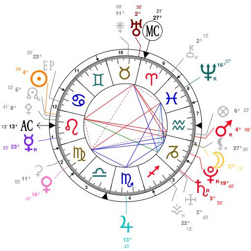 Mars rétrograde 26 juin Astrot14