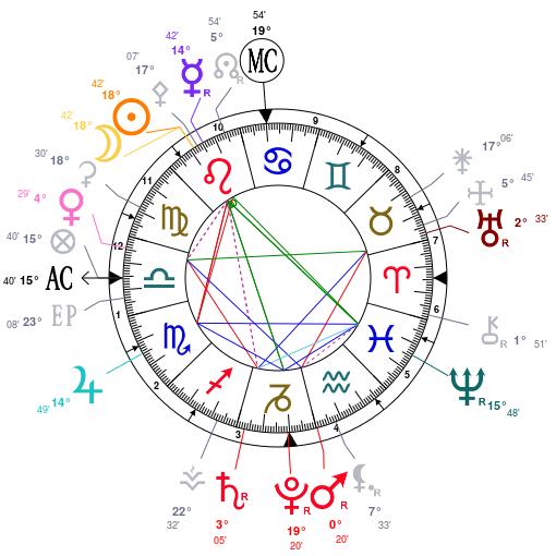 Mercure. Rétro en LION - Page 2 Astrot15