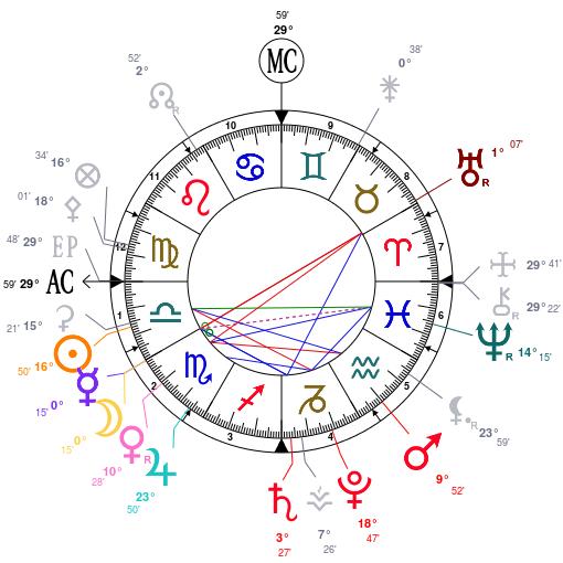 Mercure entre en scorpion Astrot27