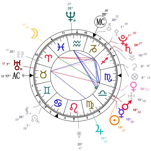 Pluton + Nœud Sud  Astrot30