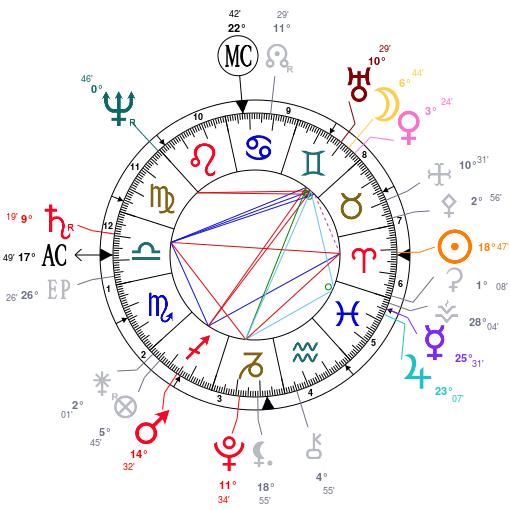 Pluton + Nœud Sud  Astrot31