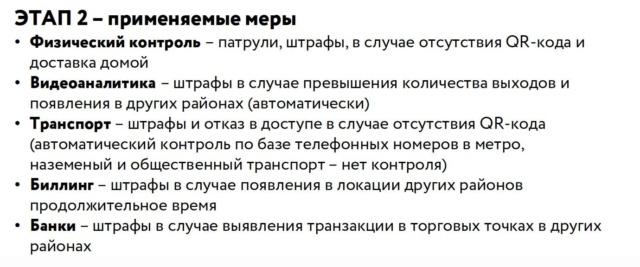 Коронавирус: Москва. Карантин 2910