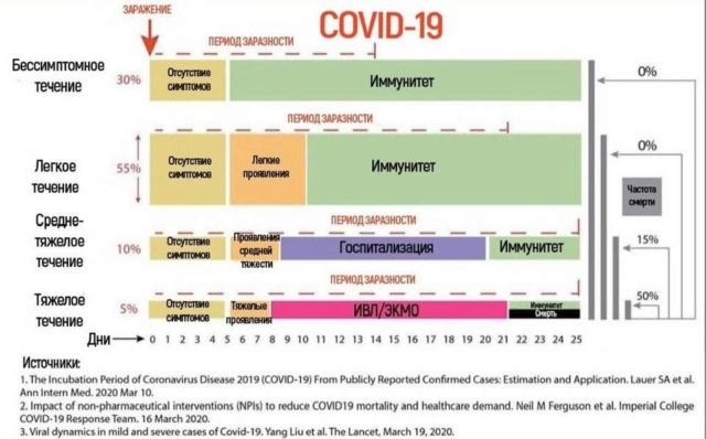 Коронавирус: практические советы 5610