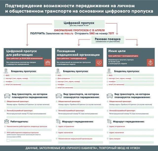 Коронавирус: Москва. Карантин - Страница 3 6610