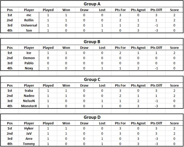 Tables - Week 1 Captur10
