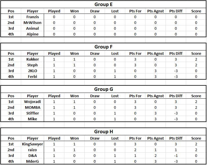 Tables - Week 1 Captur12