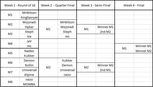 Tables - KO Week 1 - Round of 16 Captur14