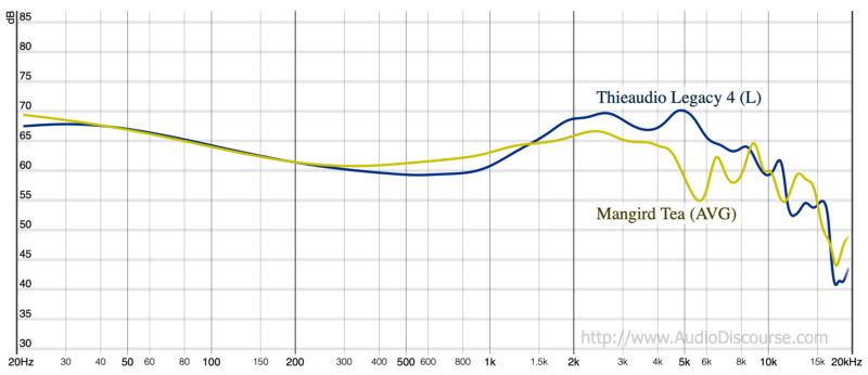 In-Ear - Esperienze Opinioni e Suggerimenti Graph10