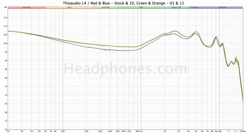 In-Ear - Esperienze Opinioni e Suggerimenti Thieau10
