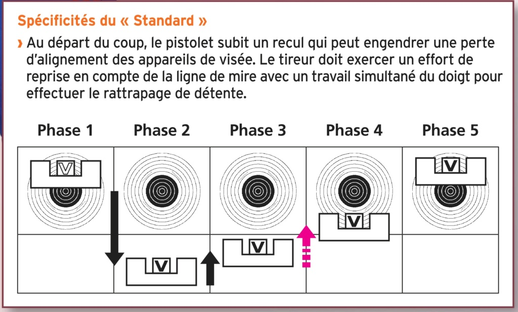 Respiration pistolet standard 20 secondes - Page 2 Screen11