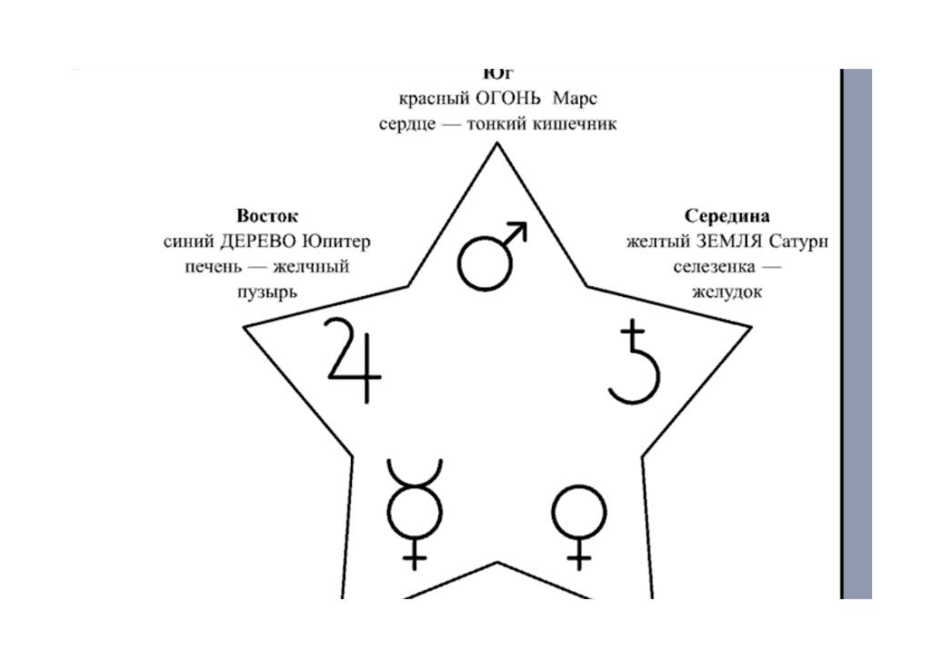 Вера Склярова  78 советов Таро. Как сохранить здоровье, молодость и красоту 1010
