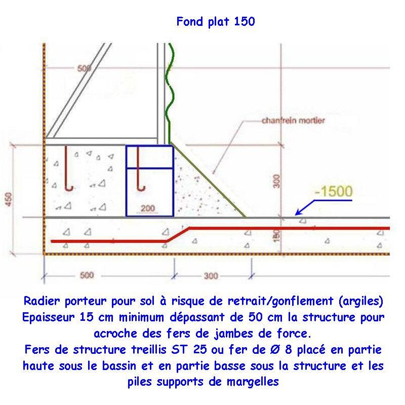 Radier et jambes de forces fond plat 1.50 Coupe_11