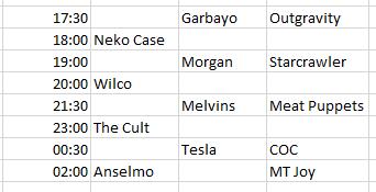 Azkena Rock Festival 2019. The Cult, Melvins, Neko Case y Mtt.Joy cierran el cartel - Página 13 Captur16