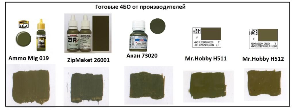 КВ-85 ARK-models 1/35 Ao_410