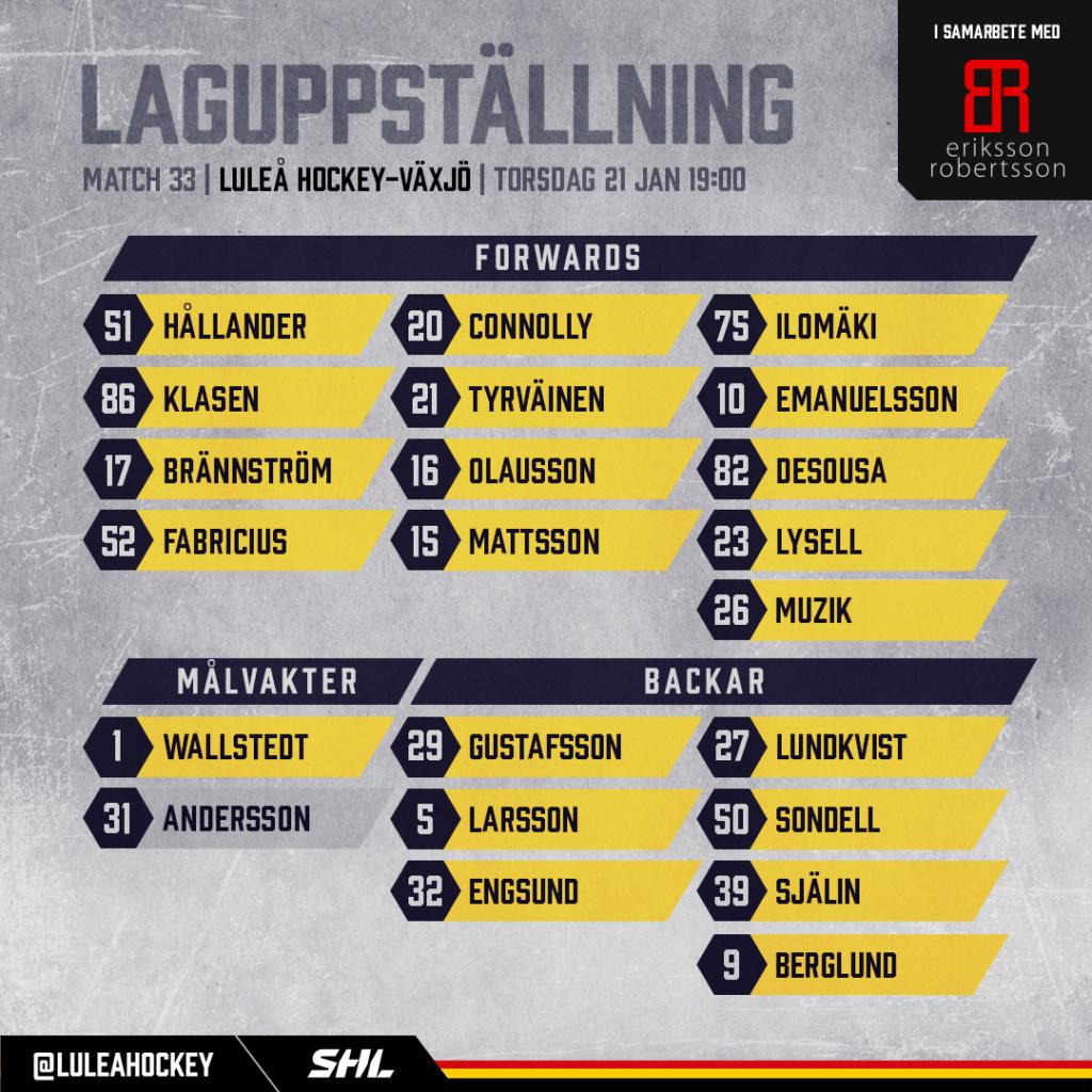 2021-01-21, SHL-match 33, Luleå - Växjö Lakers11