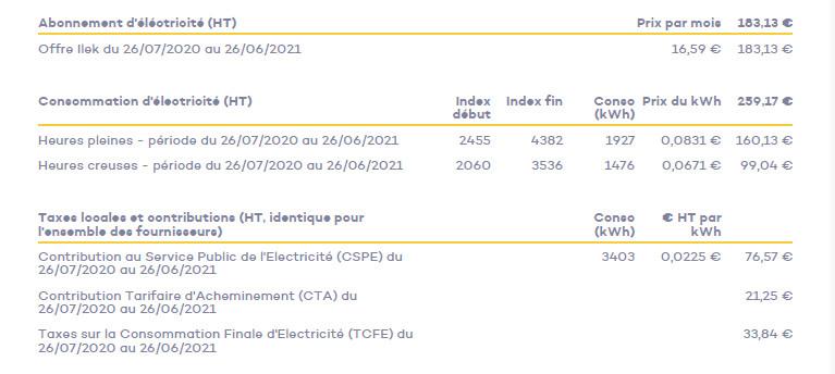 Quel fournisseur d'électricité verte avez-vous choisi ? - Page 8 Ilek_211