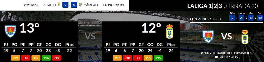 J.20 LIGA 123 TEMPORADA 2018/2019 CD NUMANCIA-R.OVIEDO (POST OFICIAL) 01141