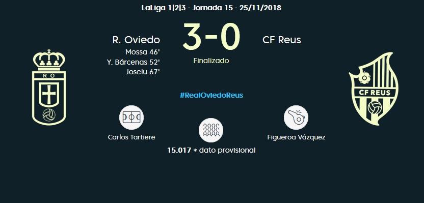 J.15 LIGA 123 TEMPORADA 2018/2019 R.OVIEDO-CF REUS D. (POST OFICIAL) 03116