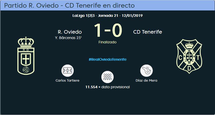 J.21 LIGA 123 TEMPORADA 2018/2019 REAL OVIEDO-CD TENERIFE (POST OFICIAL) 0410