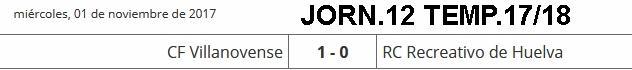 J.19 2ªB G.4º 2018/2019 CF VILLANOVENSE-RECRE (POST OFICIAL) 04126
