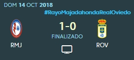 J.9 LIGA 123 2018/2019 RAYO MAJADAHONDA-R.OVIEDO (POST OFICIAL) 0471