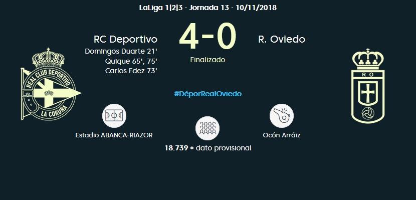 J.13 LIGA 123 TEMPORADA 2018/2019 DEPORTIVO-R.OVIEDO (POST OFICIAL) 0493