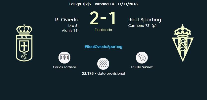 J.14 LIGA 123 TEMPORADA 2018/2019 R.OVIEDO-SP.GIJON (POST OFICIAL) 0592