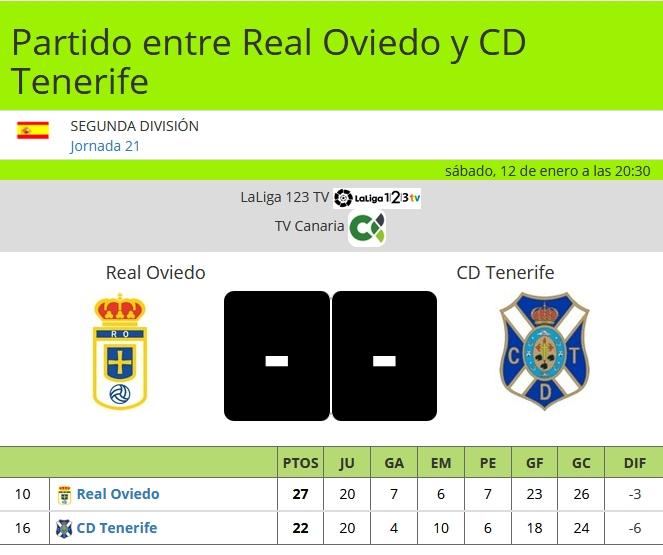 J.21 LIGA 123 TEMPORADA 2018/2019 REAL OVIEDO-CD TENERIFE (POST OFICIAL) 07118