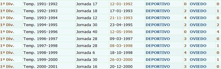 J.13 LIGA 123 TEMPORADA 2018/2019 DEPORTIVO-R.OVIEDO (POST OFICIAL) 1454