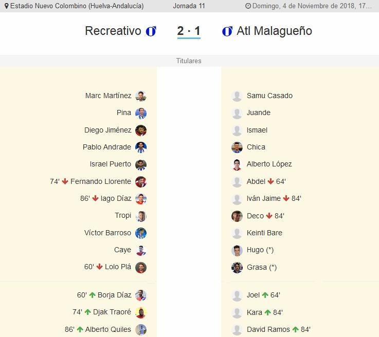 J.11 2ªB G.4º 2018/2019 RECRE-AT.MALAGUEÑO (POST OFICIAL) 1548