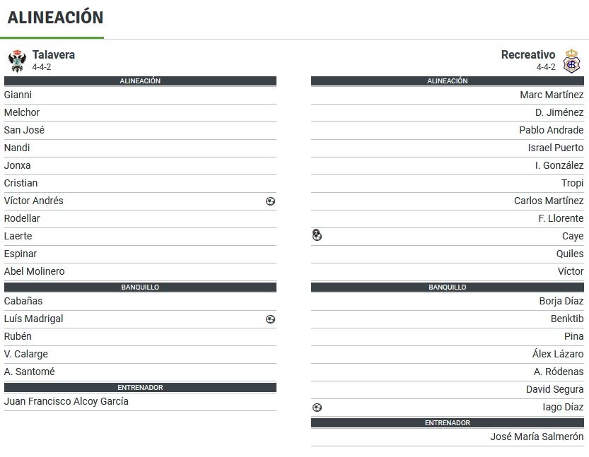 J.14 2ªB G.4º 2018/2019 CF TALAVERA-RECRE (POST OFICIAL) 1560