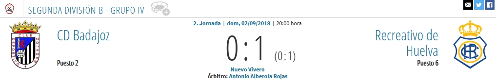 J.2 2ªB G.4º TEMP.18/19 CD BADAJOZ-RECRE (POST OFICIAL) 2213