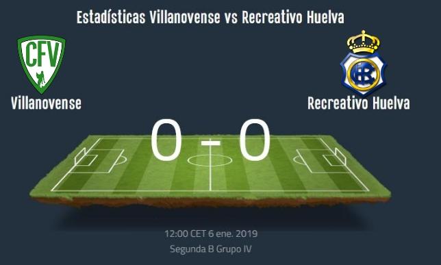 J.19 2ªB G.4º 2018/2019 CF VILLANOVENSE-RECRE (POST OFICIAL) 2751
